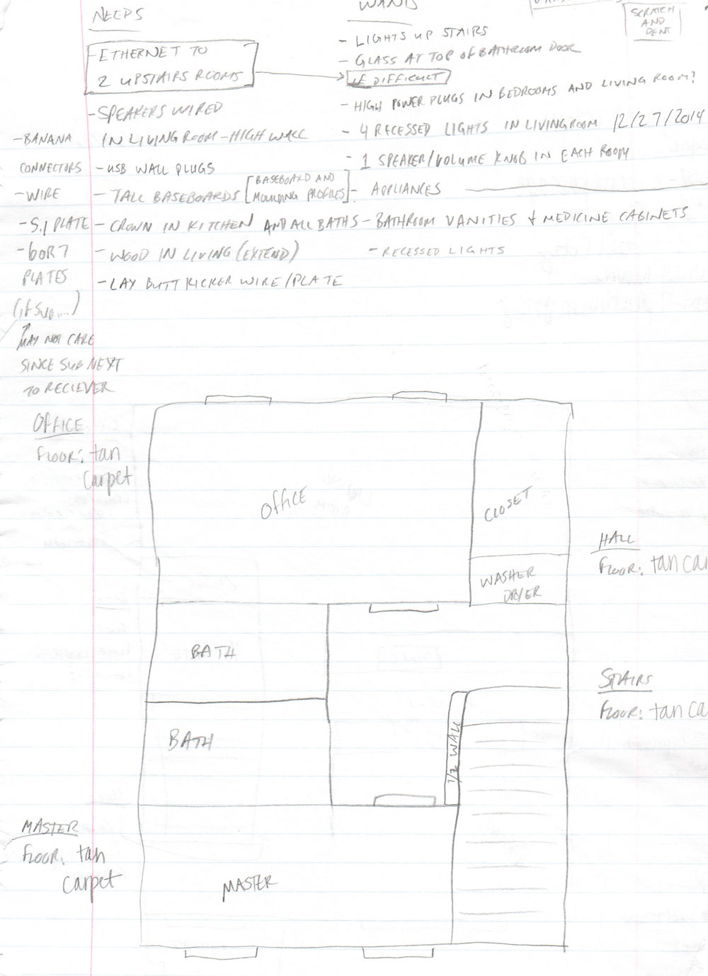 Second Floor and List of Needs and Wants
